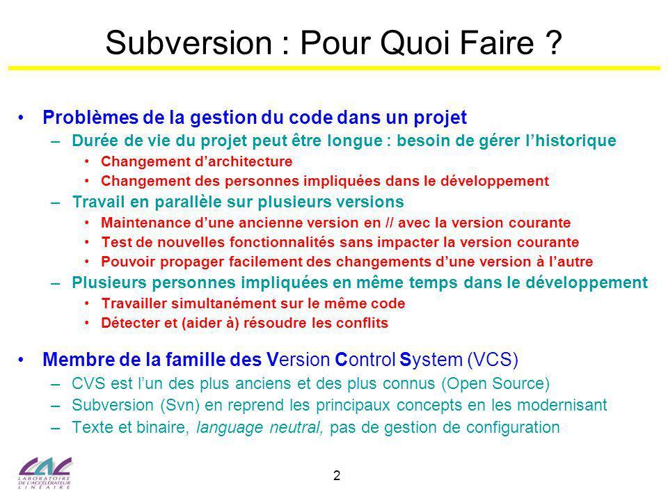 2 Subversion : Pour Quoi Faire ? Problèmes de la gestion du code dans un projet –Durée de vie du projet peut être longue : besoin de gérer lhistorique