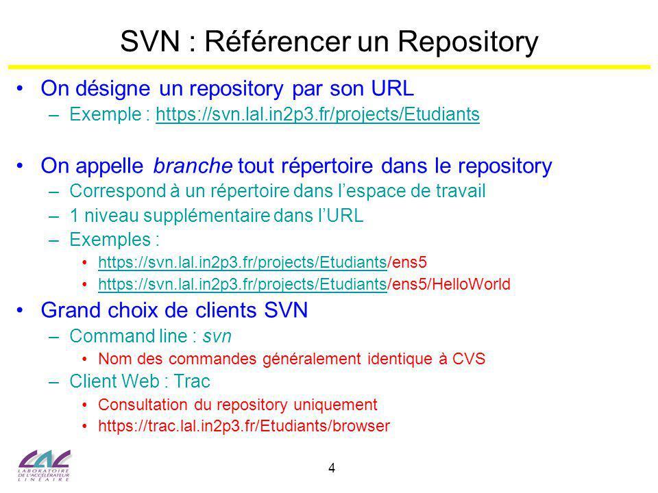 5 R WA R check-out : crée une copie locale du (1 branche) du repository –svn co URL –Ex : svn co https://svn.lal.in2p3.fr/projects/Enseignement/ens6 Projets Info : permet de savoir la branche associée au répertoire local –svn info add : ajoute 1/des fichiers au repository lors de la prochaine synchronisation –svn add fichier/répertoire –Nécessaire pour tout fichier/répertoire créé depuis le check-out –Si répertoire, traite tous les fichiers et répertoires contenus status : permet de connaître létat du répertoire de travail –svn status [-u] –1 ligne par fichier modifié par rapport au repository –-u force la vérification par rapport au repository et non à la copie locale commit : enregistre les modifications locales dans le repository –svn ci –m « message » –Crée une nouvelle révision du repository contenant toutes les modifications –Demande un username/password si nécessaire (ens2006, non changeable) –Possible uniquement si lespace de travail à jour par rapport au repository Principales Opérations… % echo Test > fichier1.txt % svn add fichier1.txt A fichier1.txt % svn status A fichier1.txt % svn ci -m Ajout de fichier1.txt Adding fichier1.txt Authentication realm: LAL … Password for jouvin : Transmitting file data.
