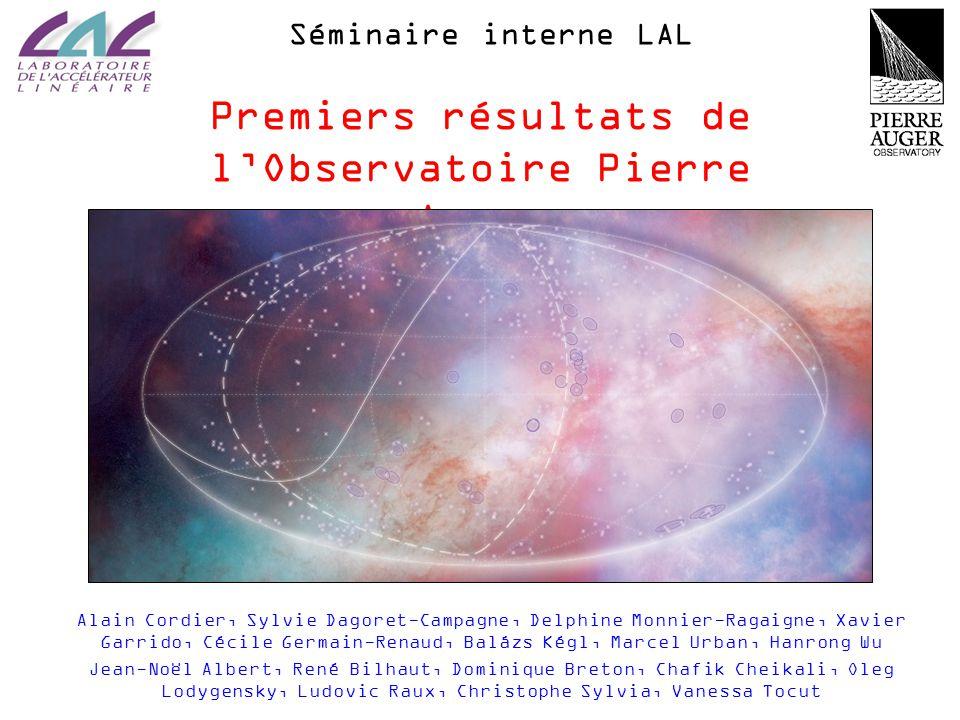 Marseilles- 17/12/2007 -Collaboration Auger Etudes des sources Cartes avec horizon GZK de 60 EeV ( ~ 200 Mpc).