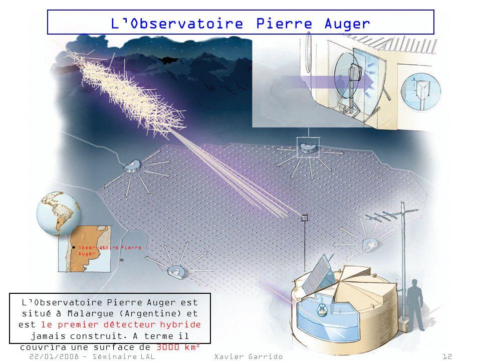 Observatoire Pierre Auger LObservatoire Pierre Auger est situé à Malargue (Argentine) et est le premier détecteur hybride jamais construit.