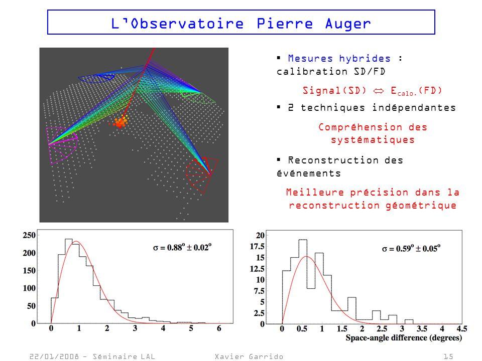 22/01/2008 - Séminaire LALXavier Garrido15 LObservatoire Pierre Auger Mesures hybrides : calibration SD/FD Signal(SD) E calo.