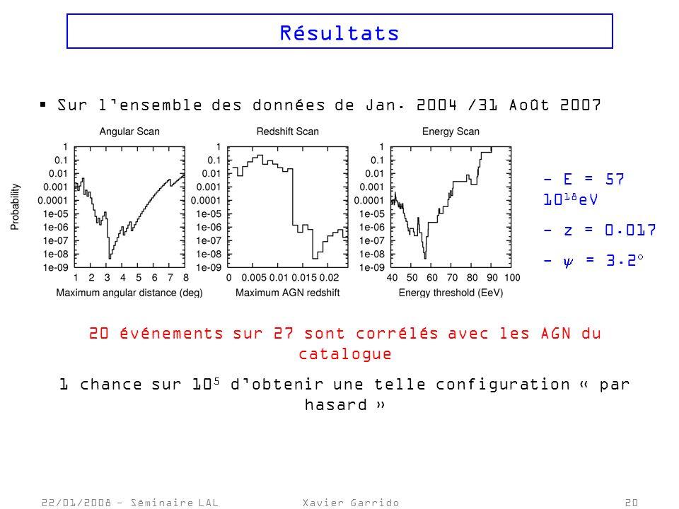 22/01/2008 - Séminaire LALXavier Garrido20 Résultats Sur lensemble des données de Jan.