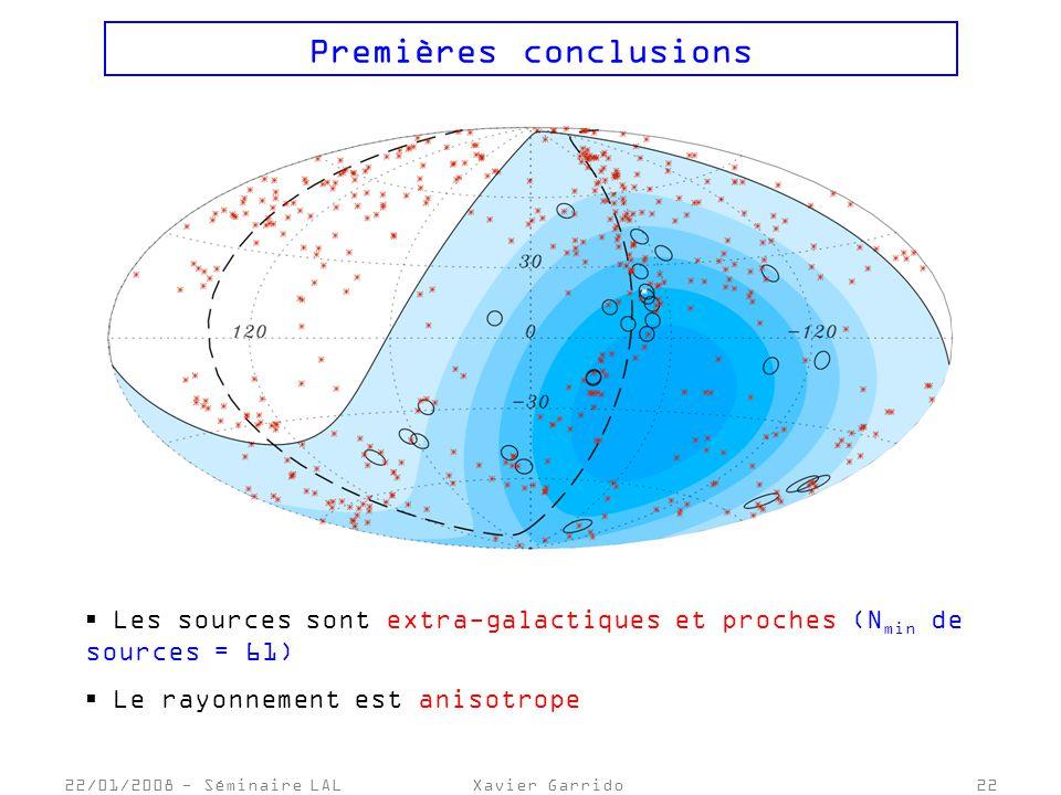 22/01/2008 - Séminaire LALXavier Garrido22 Premières conclusions Les sources sont extra-galactiques et proches (N min de sources = 61) Le rayonnement est anisotrope