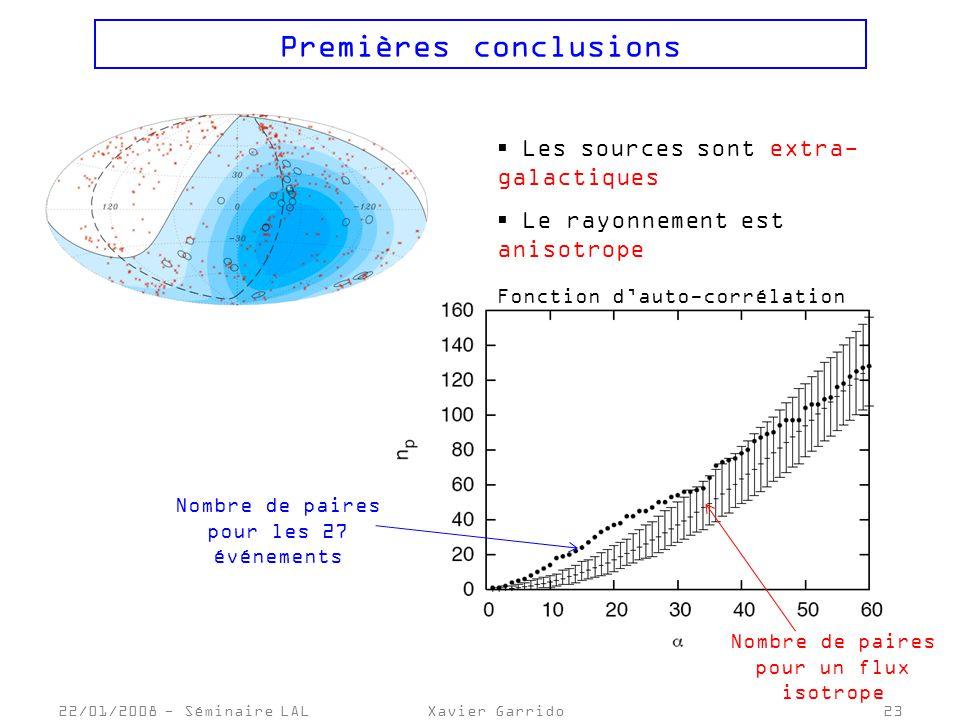 22/01/2008 - Séminaire LALXavier Garrido23 Premières conclusions Les sources sont extra- galactiques Le rayonnement est anisotrope Fonction dauto-corrélation Nombre de paires pour les 27 événements Nombre de paires pour un flux isotrope