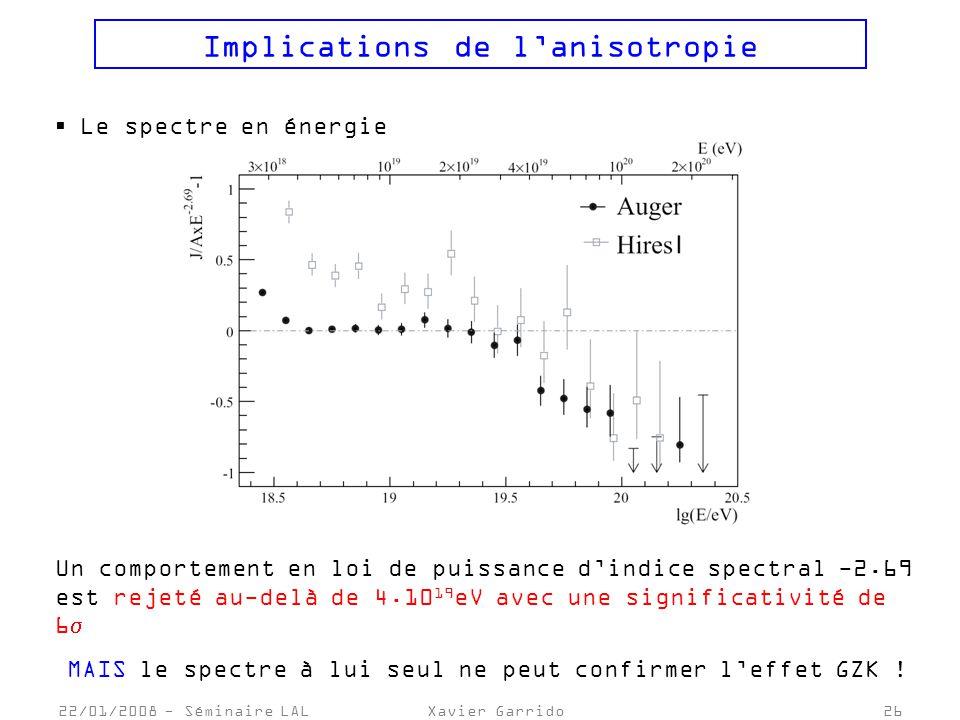 22/01/2008 - Séminaire LALXavier Garrido26 Implications de lanisotropie Le spectre en énergie Un comportement en loi de puissance dindice spectral -2.69 est rejeté au-delà de 4.10 19 eV avec une significativité de 6 MAIS le spectre à lui seul ne peut confirmer leffet GZK !