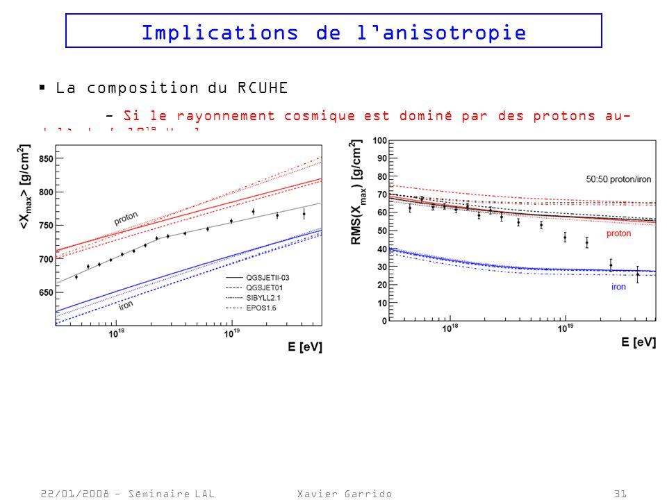 22/01/2008 - Séminaire LALXavier Garrido31 Implications de lanisotropie La composition du RCUHE - Si le rayonnement cosmique est dominé par des protons au- delà de 6 10 19 eV alors