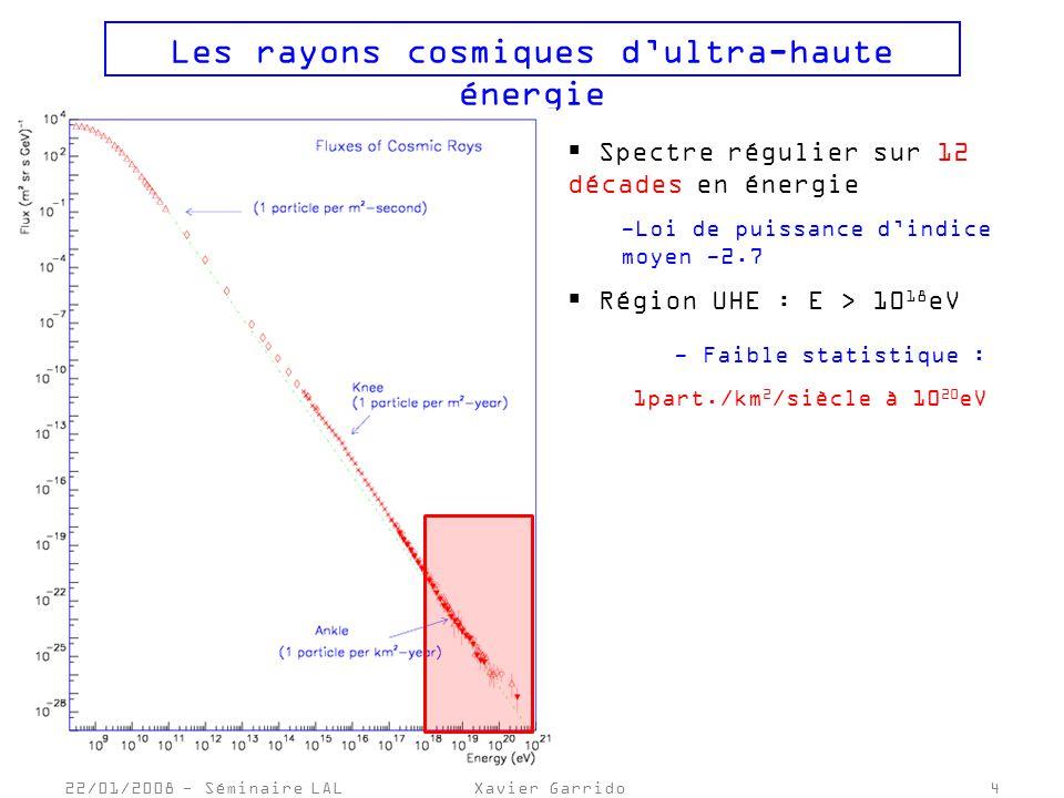 22/01/2008 - Séminaire LALXavier Garrido4 Les rayons cosmiques dultra-haute énergie Spectre régulier sur 12 décades en énergie -Loi de puissance dindice moyen -2.7 Région UHE : E > 10 18 eV - Faible statistique : 1part./km 2 /siècle à 10 20 eV