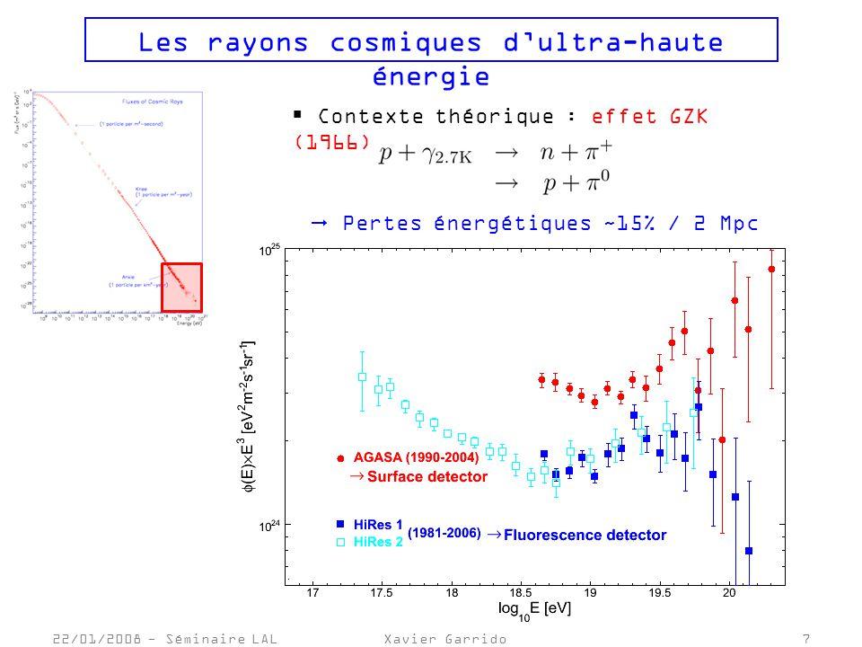 22/01/2008 - Séminaire LALXavier Garrido7 Les rayons cosmiques dultra-haute énergie Contexte théorique : effet GZK (1966) Pertes énergétiques ~15% / 2 Mpc