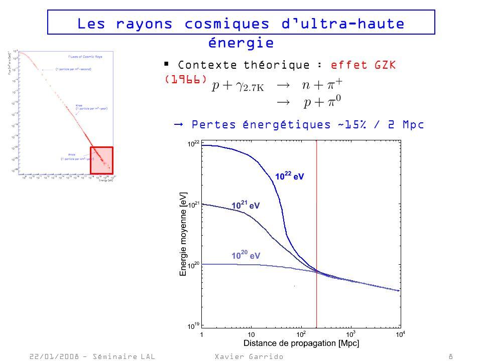 22/01/2008 - Séminaire LALXavier Garrido8 Les rayons cosmiques dultra-haute énergie Contexte théorique : effet GZK (1966) Pertes énergétiques ~15% / 2 Mpc