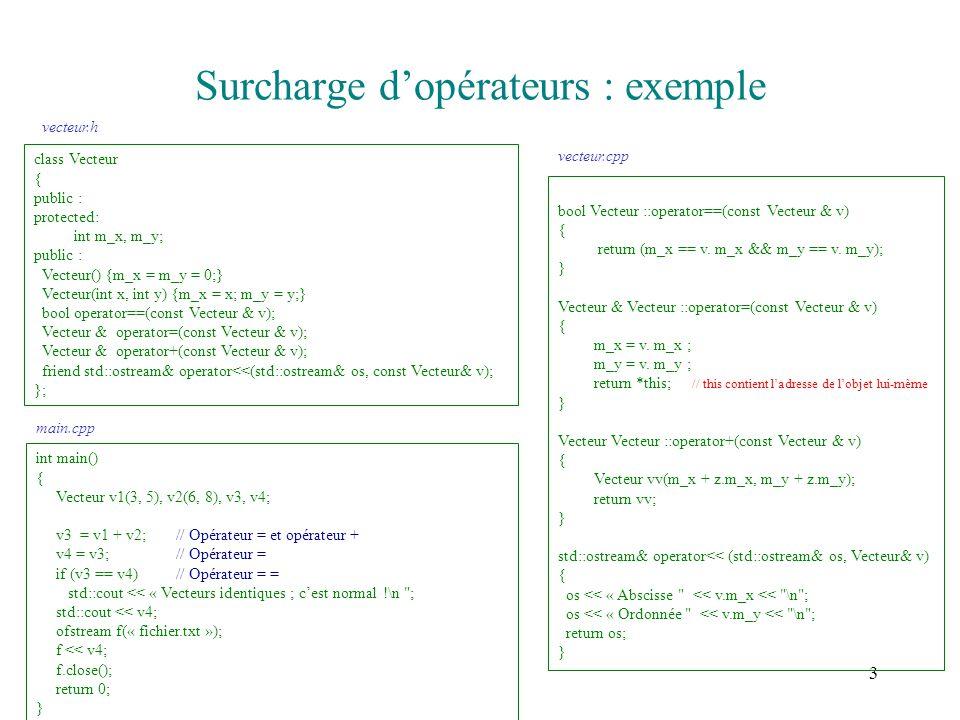3 Surcharge dopérateurs : exemple class Vecteur { public : protected: int m_x, m_y; public : Vecteur() {m_x = m_y = 0;} Vecteur(int x, int y) {m_x = x; m_y = y;} bool operator==(const Vecteur & v); Vecteur & operator=(const Vecteur & v); Vecteur & operator+(const Vecteur & v); friend std::ostream& operator<<(std::ostream& os, const Vecteur& v); }; vecteur.h int main() { Vecteur v1(3, 5), v2(6, 8), v3, v4; v3 = v1 + v2;// Opérateur = et opérateur + v4 = v3; // Opérateur = if (v3 == v4)// Opérateur = = std::cout << « Vecteurs identiques ; cest normal !\n ; std::cout << v4; ofstream f(« fichier.txt »); f << v4; f.close(); return 0; } main.cpp bool Vecteur ::operator==(const Vecteur & v) { return (m_x == v.