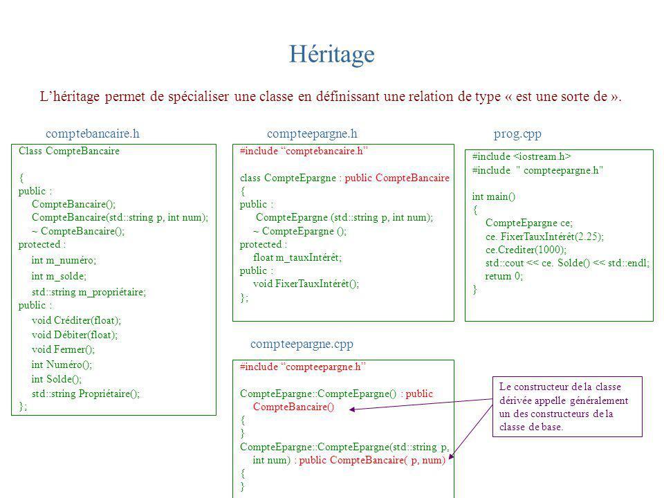 Héritage Lhéritage permet de spécialiser une classe en définissant une relation de type « est une sorte de ». #include comptebancaire.h class CompteEp