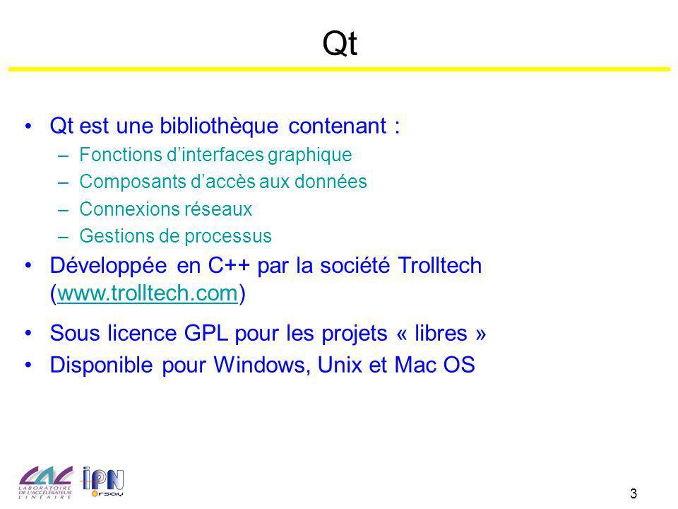 3 Qt Qt est une bibliothèque contenant : –Fonctions dinterfaces graphique –Composants daccès aux données –Connexions réseaux –Gestions de processus So