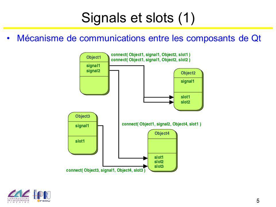 5 Signals et slots (1) Mécanisme de communications entre les composants de Qt