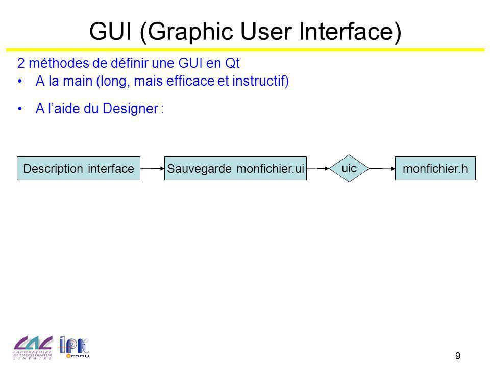 9 GUI (Graphic User Interface) 2 méthodes de définir une GUI en Qt A la main (long, mais efficace et instructif) Description interface Sauvegarde monf
