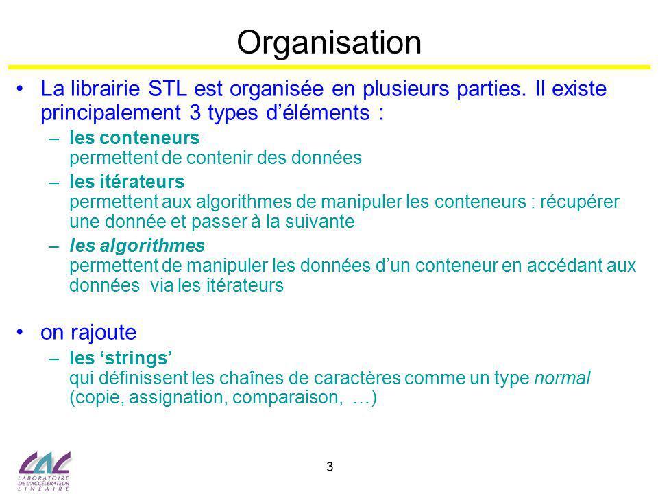 3 Organisation La librairie STL est organisée en plusieurs parties. Il existe principalement 3 types déléments : –les conteneurs permettent de conteni
