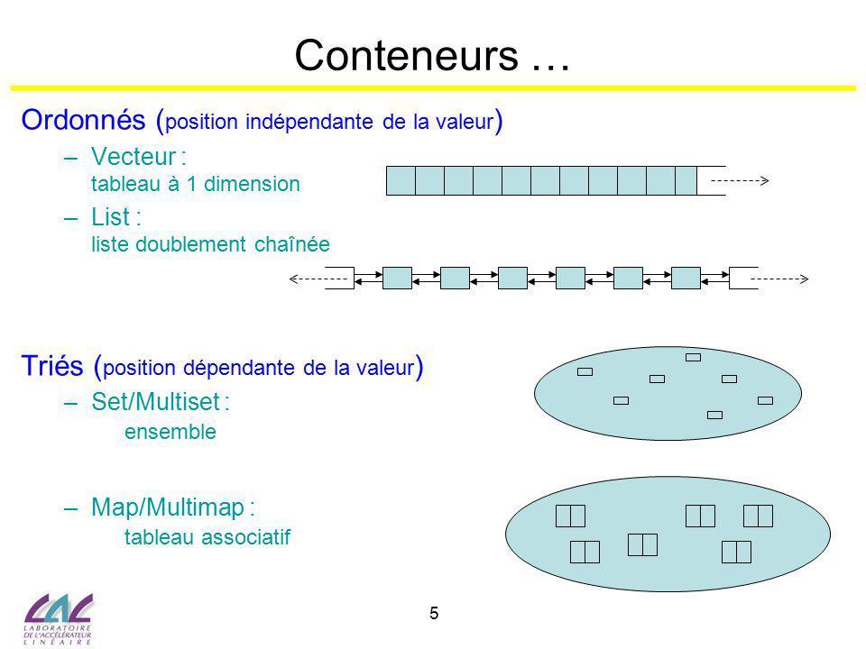 5 Conteneurs … Ordonnés ( position indépendante de la valeur ) –Vecteur : tableau à 1 dimension –List : liste doublement chaînée Triés ( position dépe