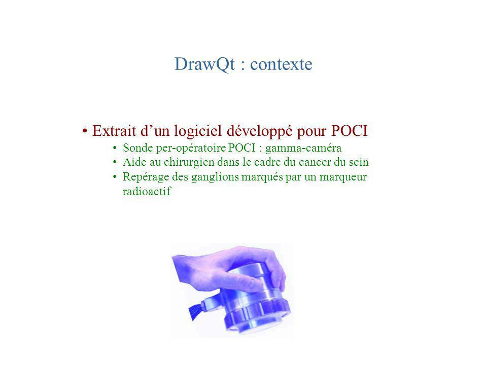 DrawQt WFrame : QMainWindow Gère : les menus les widgets (boutons, visu2d, palette, …) les données (classe Image) les connexions entre ces objets Visu2D : QWidget Gère : laffichage de limage les actions via la souris les formes représentées (classe Selection) Palette : QWidget WStatistiques : QWidget Affichage des informations relatives aux formes représentées