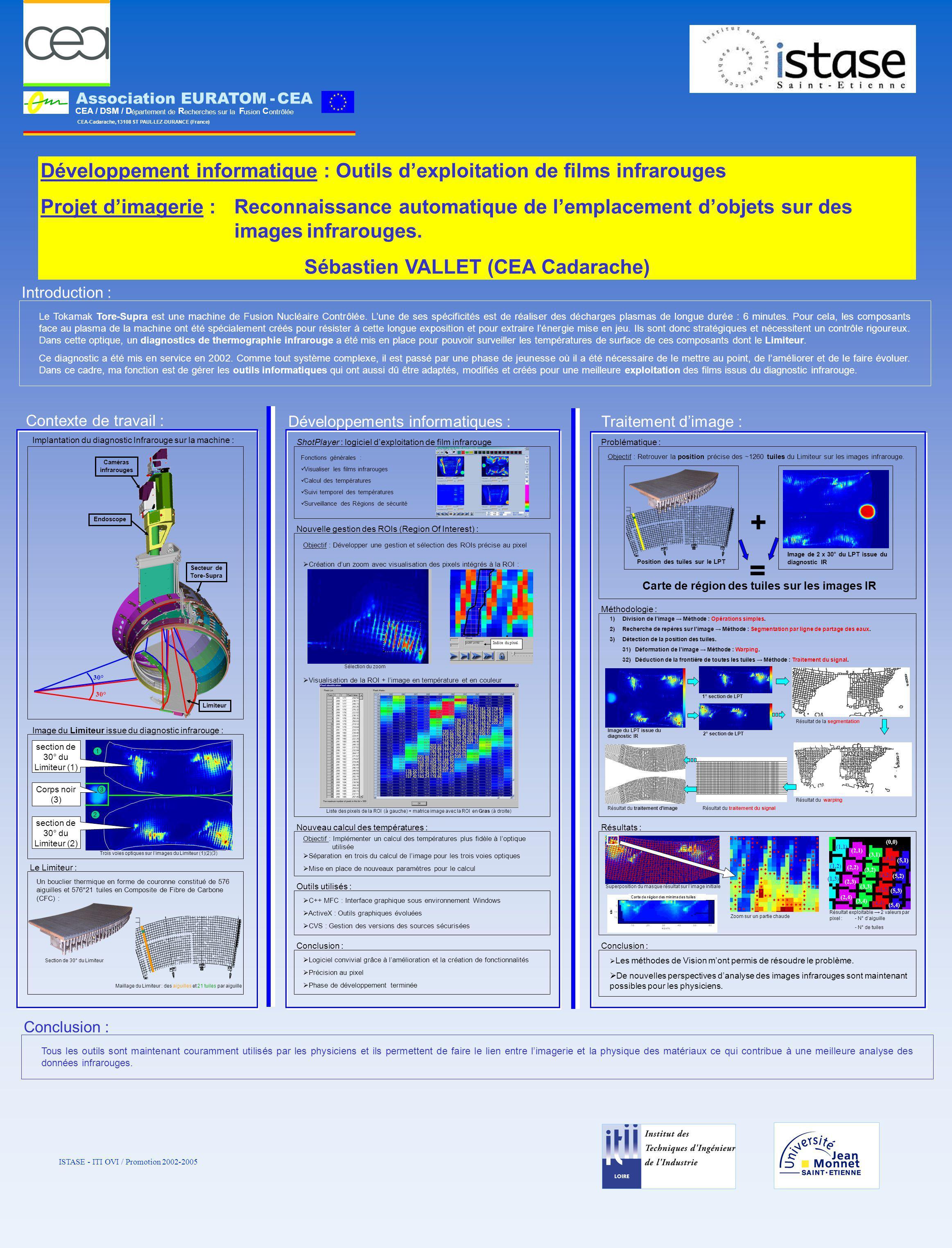 Développement informatique : Outils dexploitation de films infrarouges Projet dimagerie : Reconnaissance automatique de lemplacement dobjets sur des imagesinfrarouges.