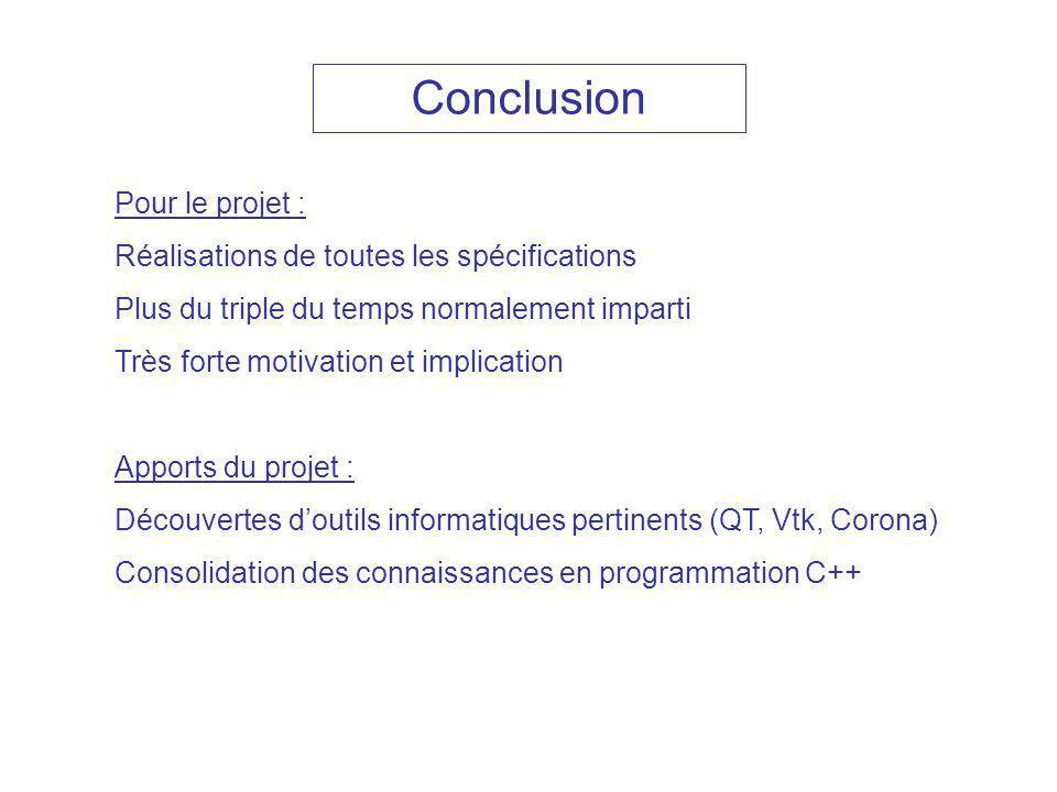 Conclusion Pour le projet : Réalisations de toutes les spécifications Plus du triple du temps normalement imparti Très forte motivation et implication