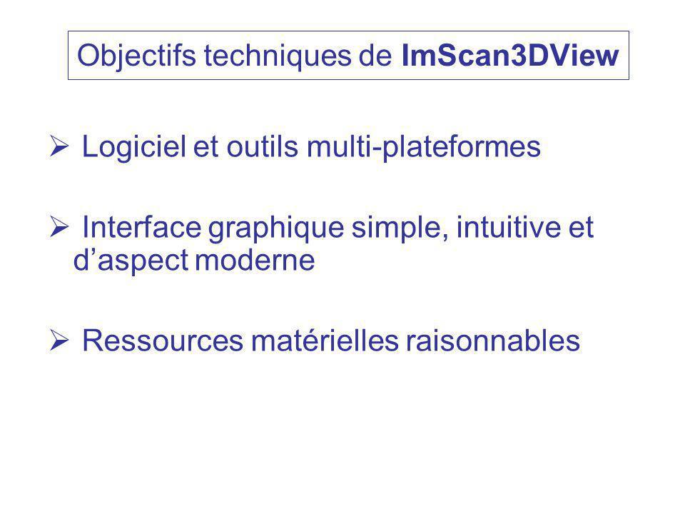 Logiciel et outils multi-plateformes Interface graphique simple, intuitive et daspect moderne Ressources matérielles raisonnables Objectifs techniques de ImScan3DView
