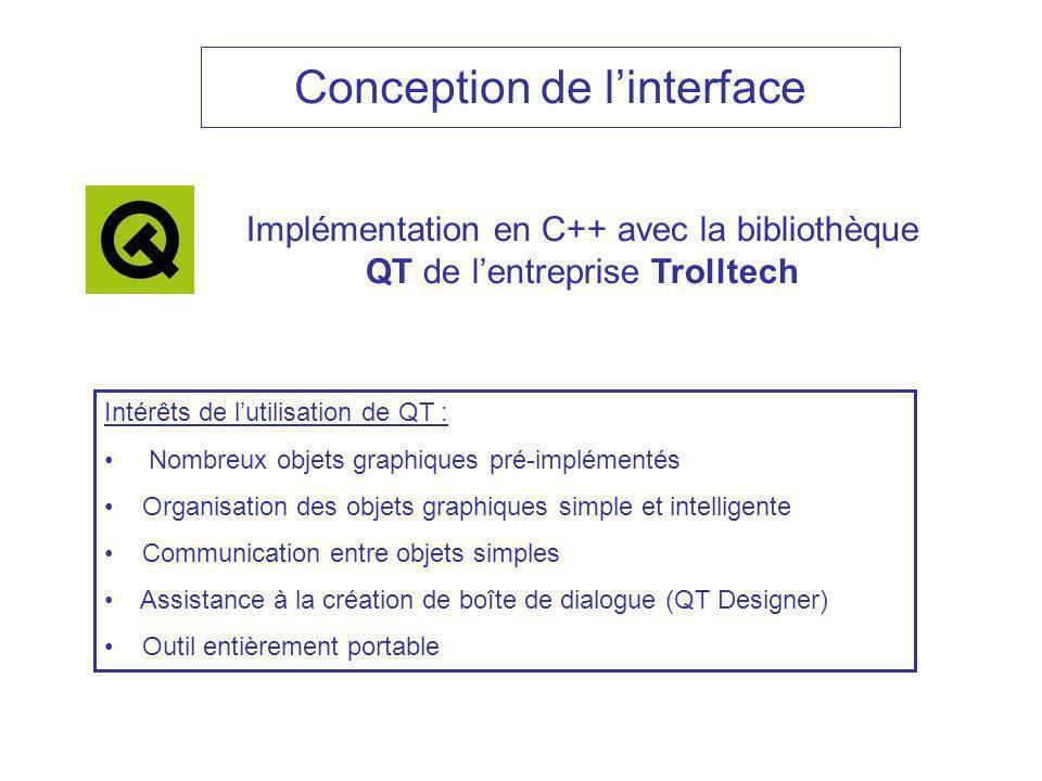 Conception de linterface Implémentation en C++ avec la bibliothèque QT de lentreprise Trolltech Intérêts de lutilisation de QT : Nombreux objets graphiques pré-implémentés Organisation des objets graphiques simple et intelligente Communication entre objets simples Assistance à la création de boîte de dialogue (QT Designer) Outil entièrement portable
