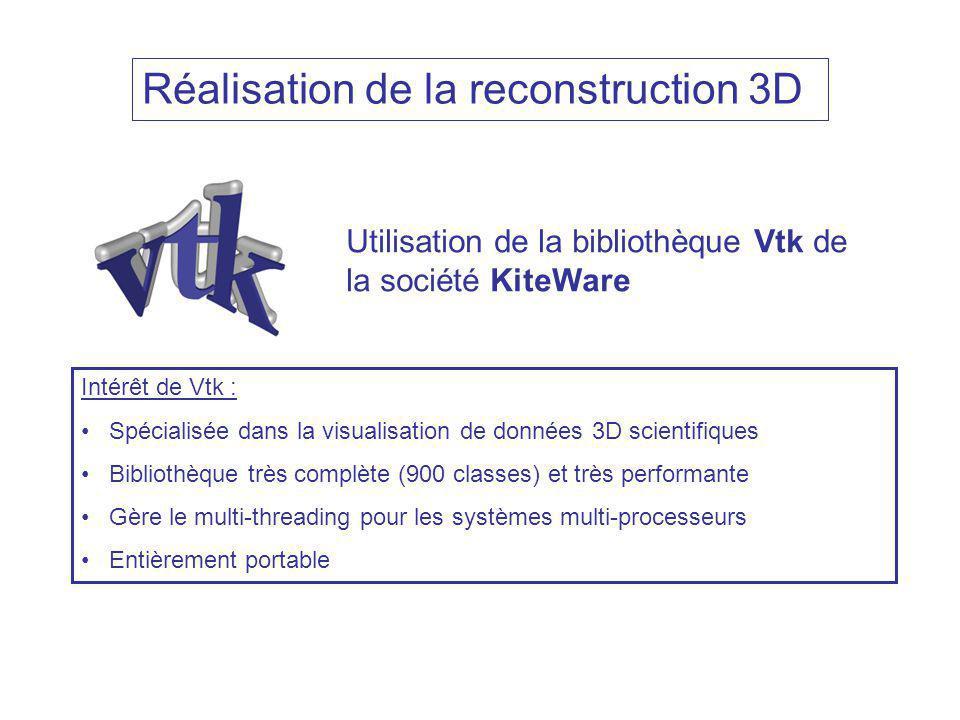 Réalisation de la reconstruction 3D Utilisation de la bibliothèque Vtk de la société KiteWare Intérêt de Vtk : Spécialisée dans la visualisation de données 3D scientifiques Bibliothèque très complète (900 classes) et très performante Gère le multi-threading pour les systèmes multi-processeurs Entièrement portable