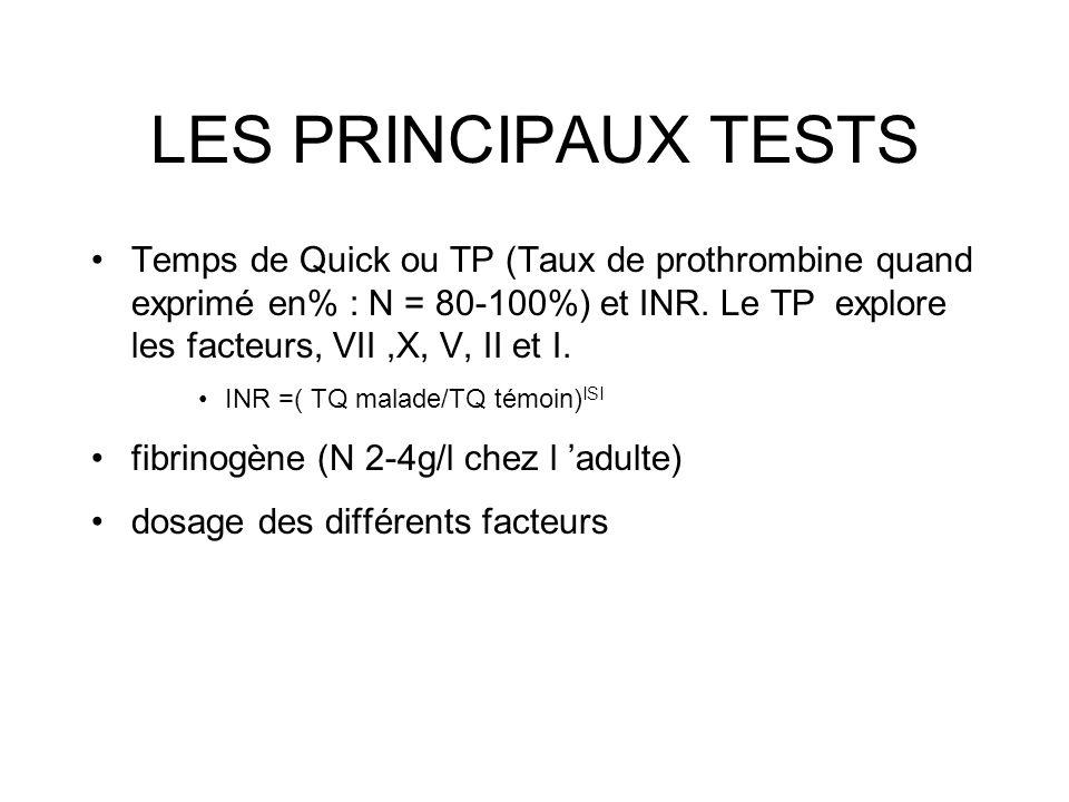 LES PRINCIPAUX TESTS Temps de Quick ou TP (Taux de prothrombine quand exprimé en% : N = 80-100%) et INR. Le TP explore les facteurs, VII,X, V, II et I