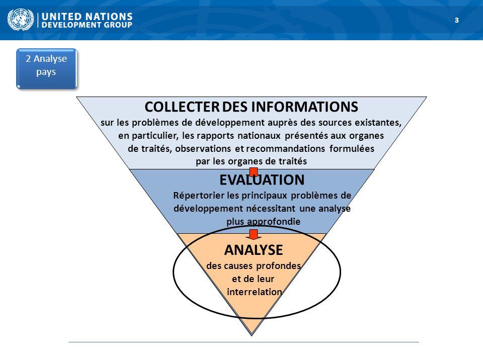 1. Road Map 3 2 Analyse pays COLLECTER DES INFORMATIONS sur les problèmes de développement auprès des sources existantes, en particulier, les rapports