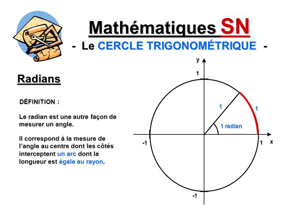 Mathématiques SN - Le CERCLE TRIGONOMÉTRIQUE - Radians DÉFINITION : Il correspond à la mesure de langle au centre dont les côtés interceptent un arc dont la longueur est égale au rayon.