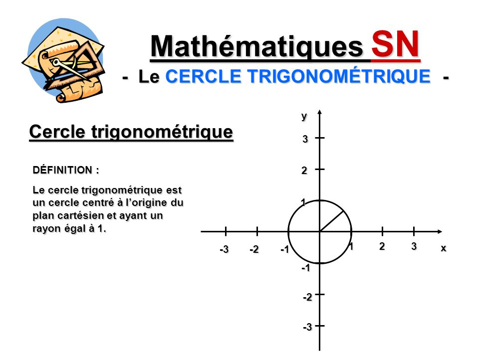 Mathématiques SN - Le CERCLE TRIGONOMÉTRIQUE - Cercle trigonométrique DÉFINITION : Le cercle trigonométrique est un cercle centré à lorigine du plan cartésien et ayant un rayon égal à 1.