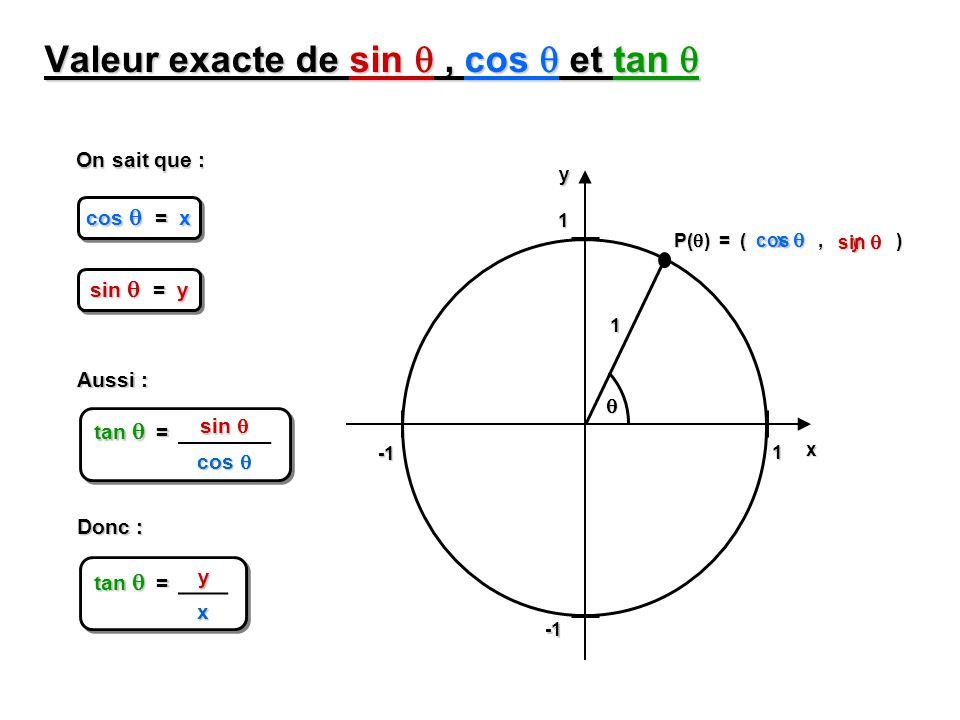 Valeur exacte de sin, cos et tan Valeur exacte de sin, cos et tan cos = x sin = y On sait que : 1 1yx 1 P( ) = (, ) x y cos cos sin sin Aussi : sin sin cos cos tan = Donc : yx tan =