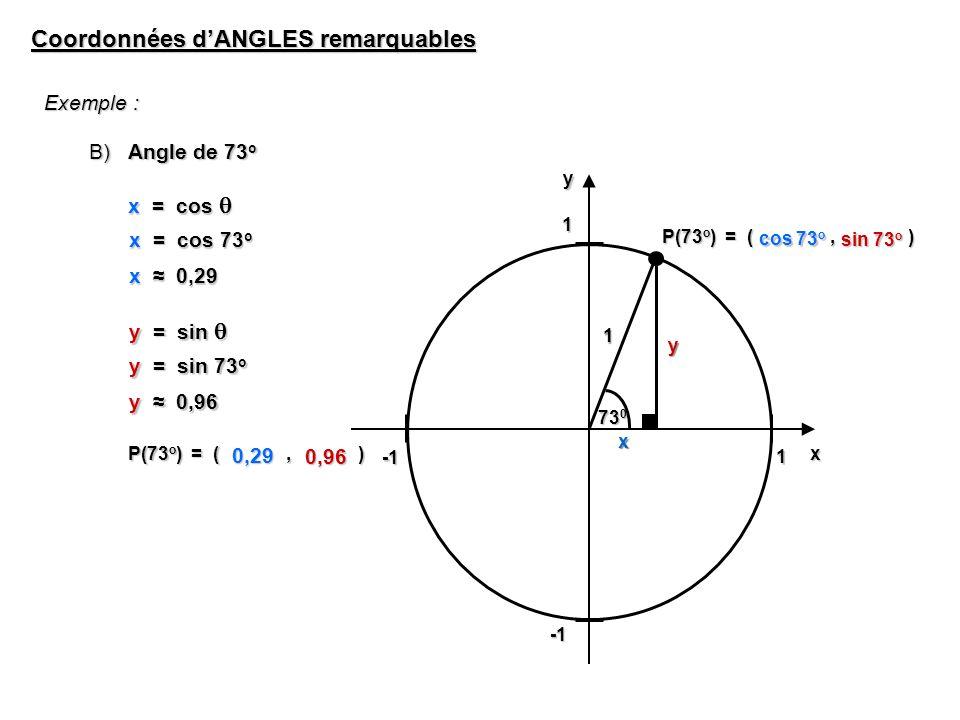 1 1yx Coordonnées dANGLES remarquables P(73 o ) = (, ) cos 73 o sin 73 o Exemple : B) Angle de 73 o x = cos x = cos x = cos 73 o x 0,29 y = sin y = sin y = sin 73 o y 0,96 P(73 o ) = (, ) 0,290,96 1 x y 73 0