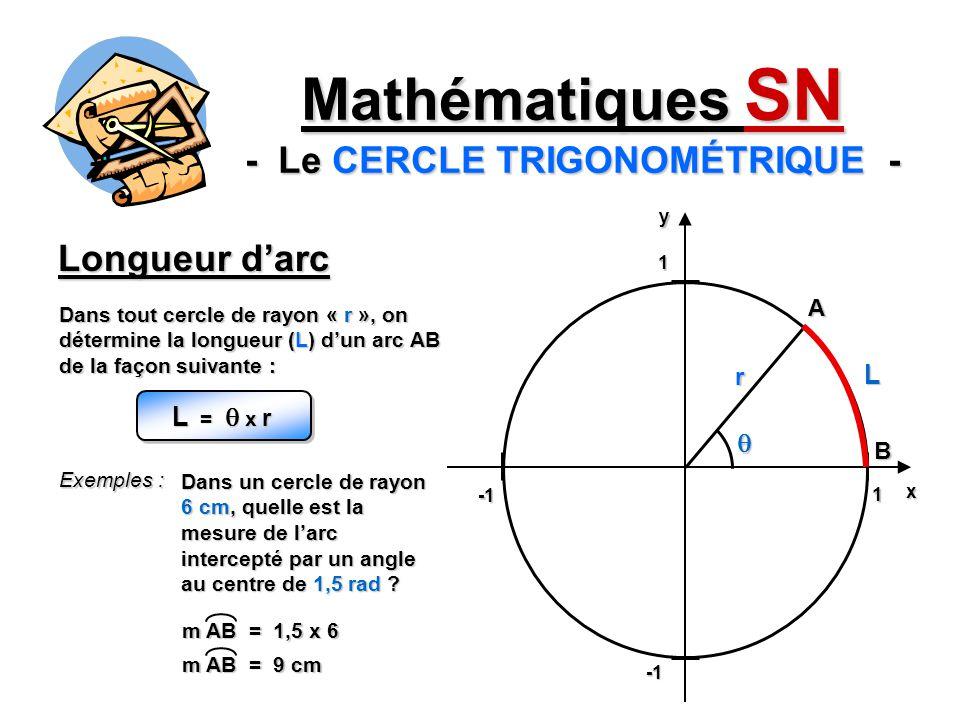 Longueur darc Mathématiques SN - Le CERCLE TRIGONOMÉTRIQUE - Dans tout cercle de rayon « r », on détermine la longueur (L) dun arc AB de la façon suiv