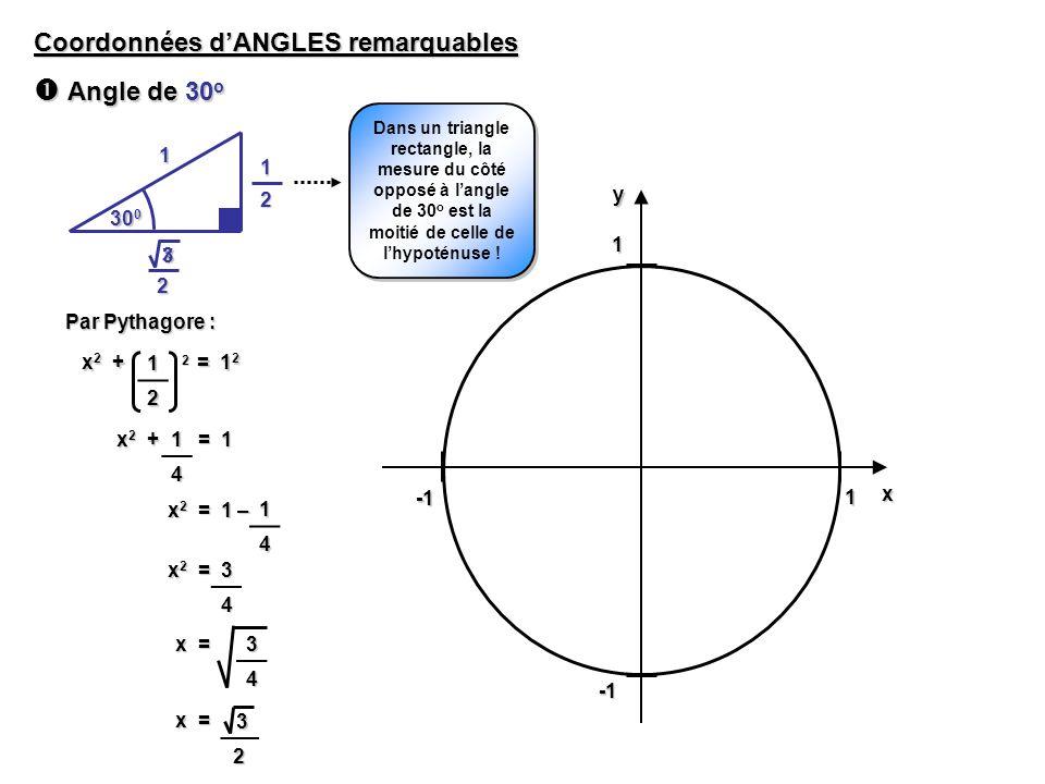 1 1yx 30 0 1 Coordonnées dANGLES remarquables Angle de 30 o Angle de 30 o Dans un triangle rectangle, la mesure du côté opposé à langle de 30 o est la moitié de celle de lhypoténuse .
