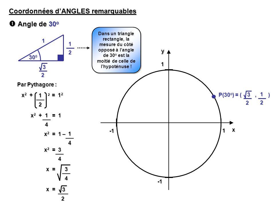 1 1yx Coordonnées dANGLES remarquables Angle de 45 o Angle de 45 o Par Pythagore : x 2 + x 2 = 1 2 12 x 2 = 12 22 x = 45 0 1 x x 2x 2 = 1 x = 12 Il faut rationnaliser .