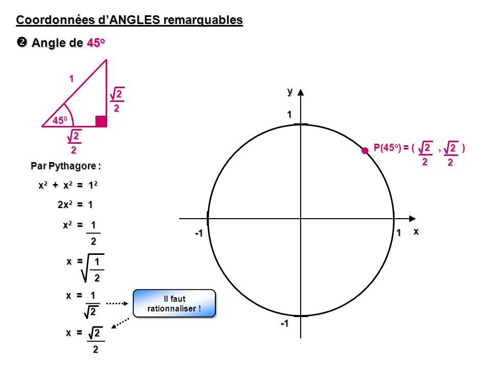 1 1yx Coordonnées dANGLES remarquables Angle de 45 o Angle de 45 o Par Pythagore : x 2 + x 2 = 1 2 12 x 2 = 12 22 x = 2x 2 = 1 x = 12 Il faut rationna