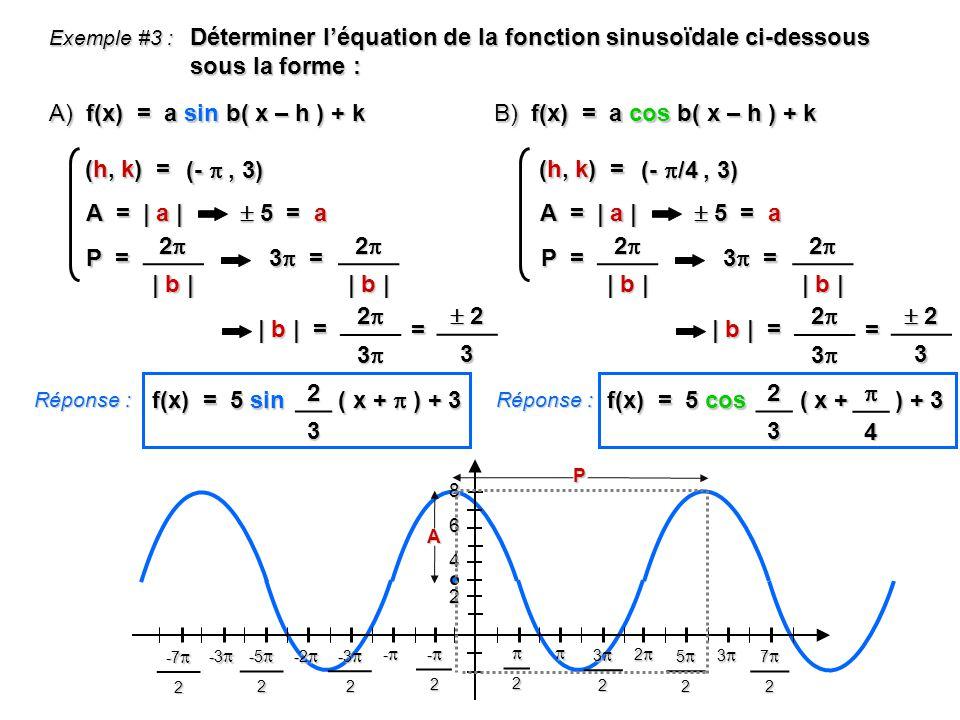 Déterminer léquation de la fonction sinusoïdale ci-dessous sous la forme : 2 4 8 6 2 32 52 72 -2 - -3 -3 2 -2 -2 -5 -5 2 -3 -3 -7 -7 2 2 Exemple #3 : 3 P = 2 | b | 2 3 = (h, k) = (-, 3) A = | a | 5 = a 5 = a A) f(x) = a sin b( x – h ) + k B) f(x) = a cos b( x – h ) + k 2 3 | b | = = 2 23 P = 2 | b | 2 3 = (h, k) = (- /4, 3) A = | a | 5 = a 5 = a 2 3 | b | = = 2 23 f(x) = 5 sin ( x + ) + 3 Réponse : 23 A P f(x) = 5 cos ( x + ) + 3 Réponse : 23 4