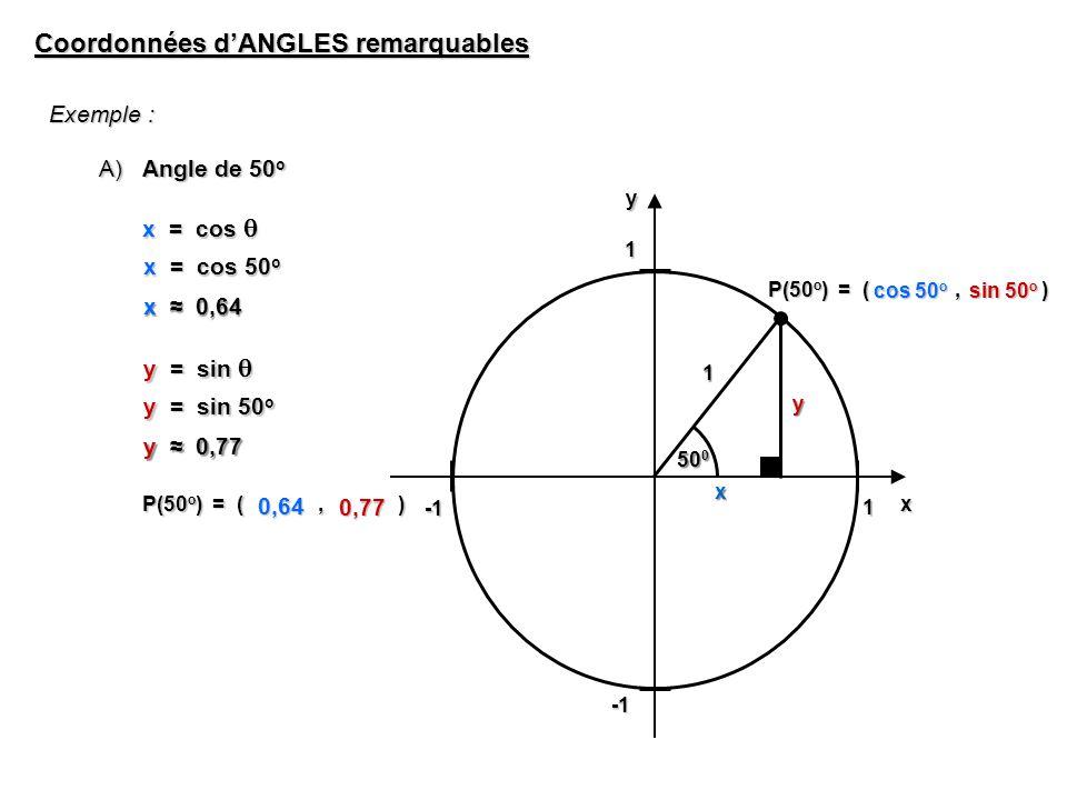 1 1yx Coordonnées dANGLES remarquables P(50 o ) = (, ) cos 50 o sin 50 o Exemple : A) Angle de 50 o x y 1 50 0 x = cos x = cos x = cos 50 o x 0,64 y = sin y = sin y = sin 50 o y 0,77 P(50 o ) = (, ) 0,640,77