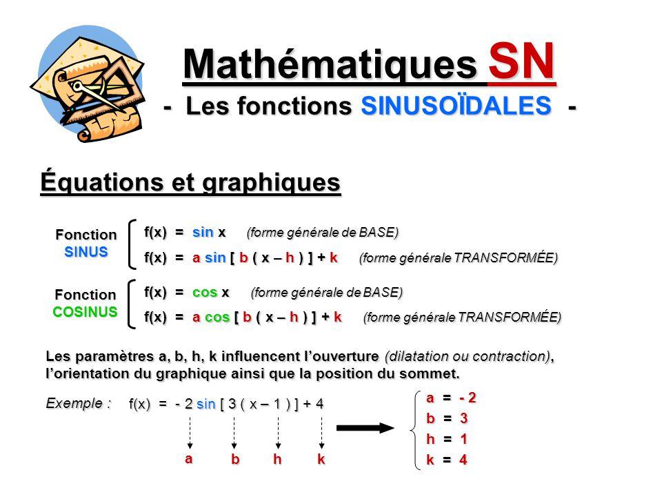 Équations et graphiques Mathématiques SN - Les fonctions SINUSOÏDALES - f(x) = sin x (forme générale de BASE) f(x) = a sin [ b ( x – h ) ] + k (forme générale TRANSFORMÉE) Les paramètres a, b, h, k influencent louverture (dilatation ou contraction), lorientation du graphique ainsi que la position du sommet.
