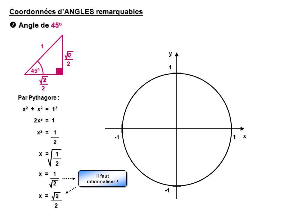 1 1yx Coordonnées dANGLES remarquables Angle de 45 o Angle de 45 o Par Pythagore : x 2 + x 2 = 1 2 12 x 2 = 12 22 x = 45 0 1 x x 2x 2 = 1 x = 12 Il fa
