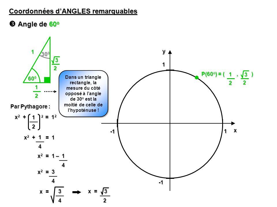 1 1yx Coordonnées dANGLES remarquables Angle de 60 o Angle de 60 o 30 0 Dans un triangle rectangle, la mesure du côté opposé à langle de 30 o est la moitié de celle de lhypoténuse .