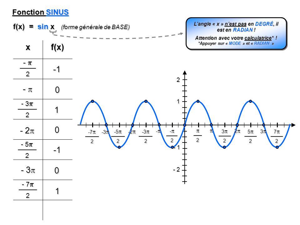 f(x) = sin x (forme générale de BASE) xf(x)0 0 - 1 -2 - 3 - 3 2 - 2 - 2 1 0 - 5 - 5 2 - 3 - 3 - 7 - 7 2 - 1 1 2 - 2 2 32 2 52 3 72 -2 - -3 -3 2 -2 -2 -5 -5 2 -3 -3 -7 -7 2 Langle « x » nest pas en DEGRÉ, il est en RADIAN .