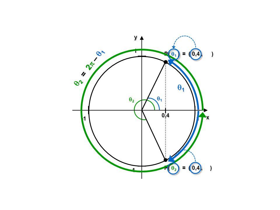 1 1yx P( 1 ) = ( 0,4, ) 1 P( 2 ) = ( 0,4, ) 2 2 = 2 – 1 2 = 2 – 1 1 0,4
