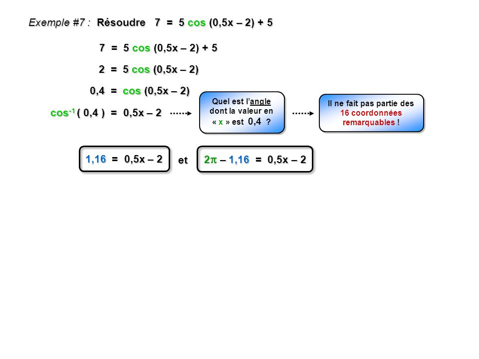 cos -1 ( 0,4 ) = 0,5x – 2 Exemple #7 : Résoudre 7 = 5 cos (0,5x – 2) + 5 7 = 5 cos (0,5x – 2) + 5 2 = 5 cos (0,5x – 2) Quel est langle dont la valeur