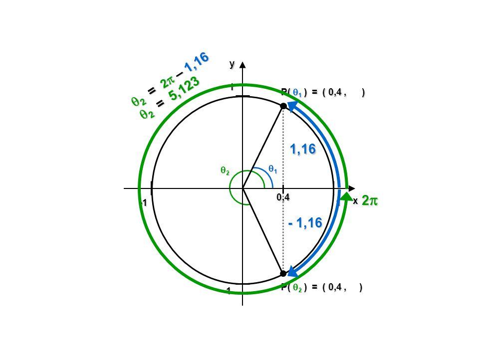 1 1yx P( 1 ) = ( 0,4, ) 1 P( 2 ) = ( 0,4, ) 2 1,16 0,4 - 1,16 2 2 = 2 – 1,16 2 = 2 – 1,16 2 = 5,123 2 = 5,123