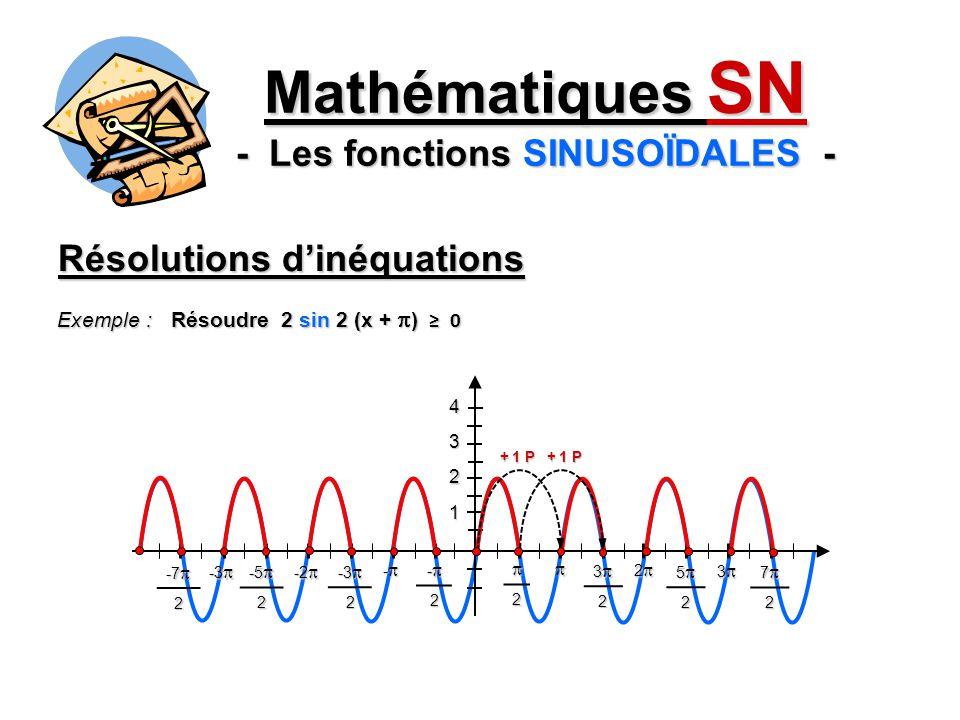 Mathématiques SN - Les fonctions SINUSOÏDALES - Résolutions dinéquations Exemple : Résoudre 2 sin 2 (x + ) 0 1 2 4 32 32 52 72 -2 - -3 -3 2 -2 -2 -5 -5 2 -3 -3 -7 -7 2 2 3 + 1 P