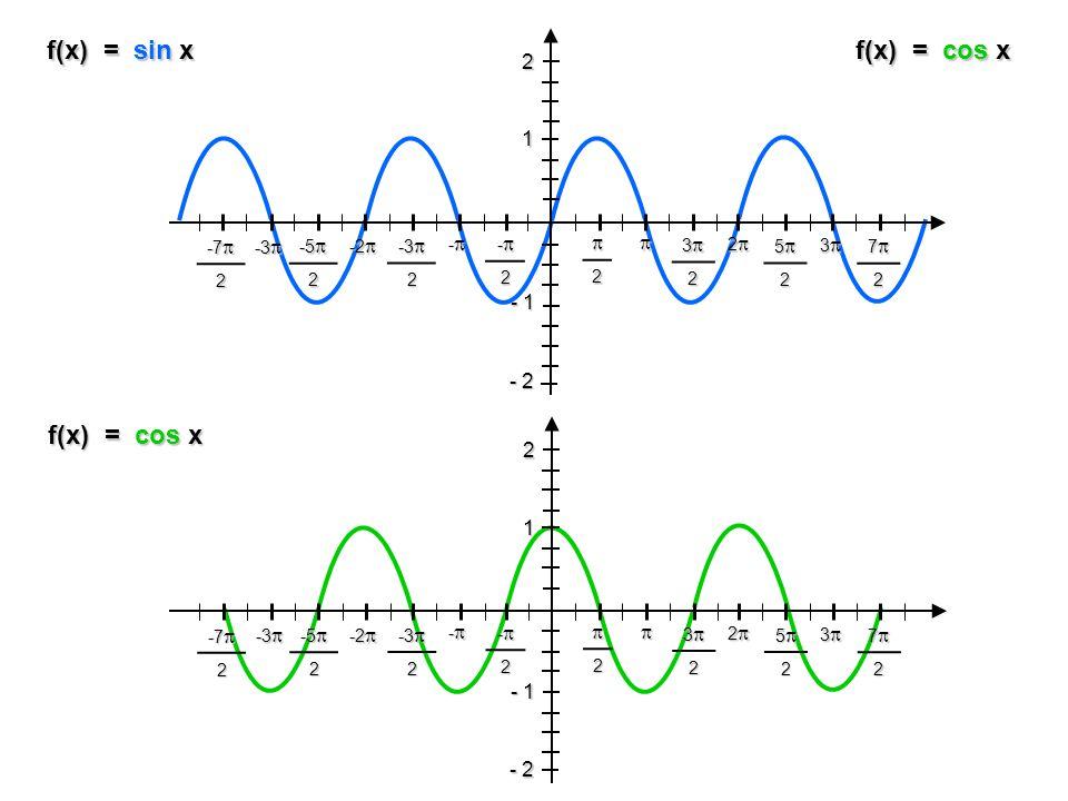 f(x) = sin x - 1 1 2 - 2 2 32 2 52 3 72 -2 - -3 -3 2 -2 -2 -5 -5 2 -3 -3 -7 -7 2 - 1 1 2 - 2 2 32 2 52 3 72 -2 - -3 -3 2 -2 -2 -5 -5 2 -3 -3 -7 -7 2 f