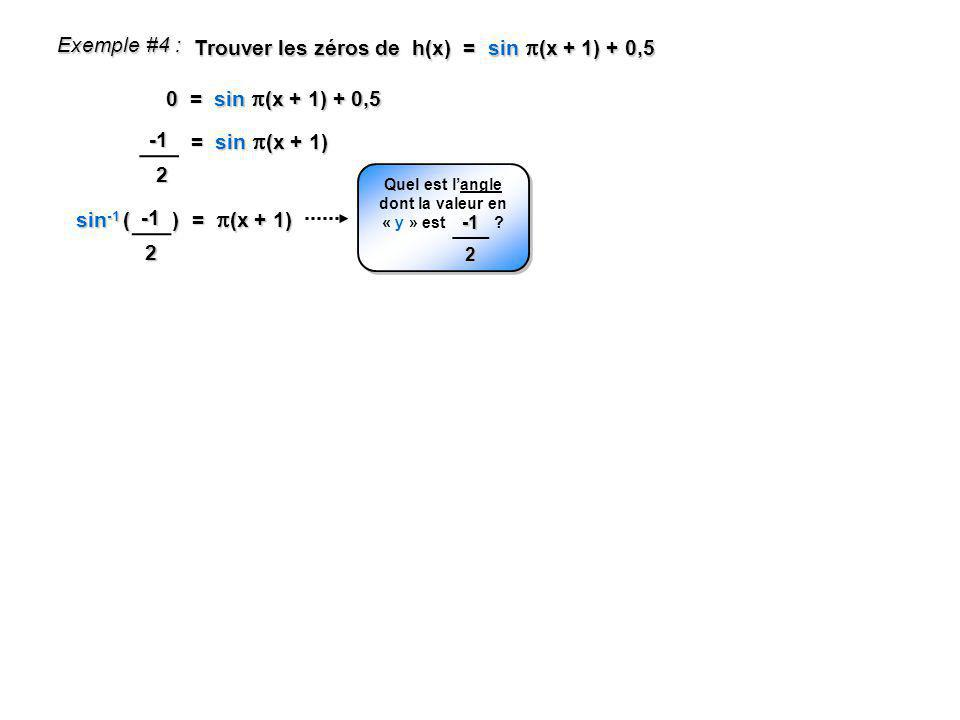 sin -1 ( ) = (x + 1) Exemple #4 : Trouver les zéros de h(x) = sin (x + 1) + 0,5 0 = sin (x + 1) + 0,5 = sin (x + 1) 2 Quel est langle dont la valeur e