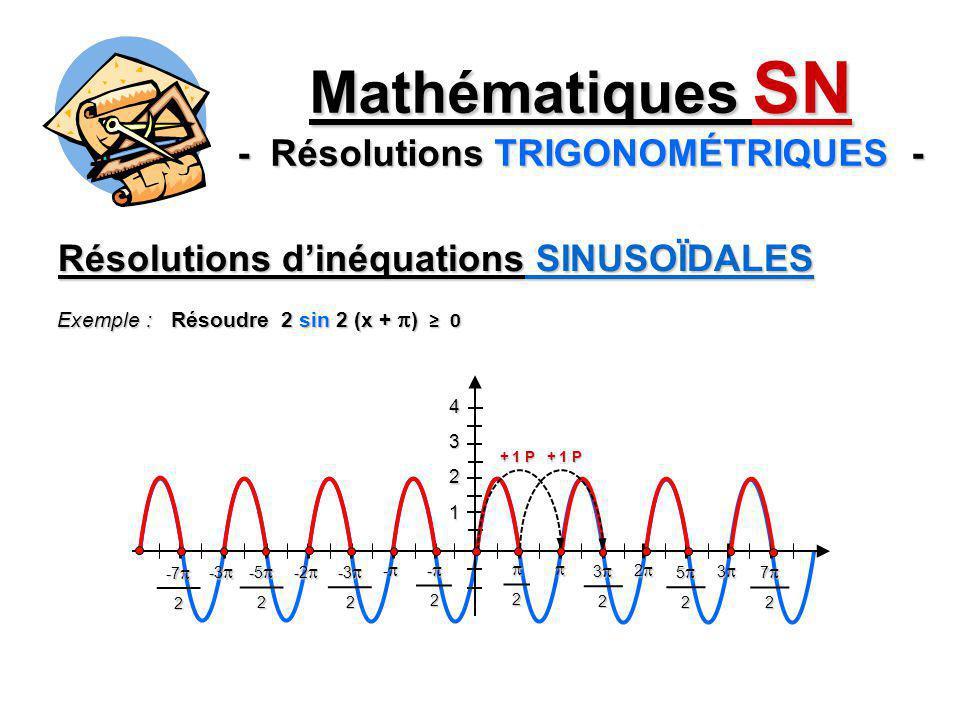 Résolutions dinéquations SINUSOÏDALES Exemple : Résoudre 2 sin 2 (x + ) 0 1 2 4 32 32 52 72 -2 - -3 -3 2 -2 -2 -5 -5 2 -3 -3 -7 -7 2 2 3 + 1 P Mathéma