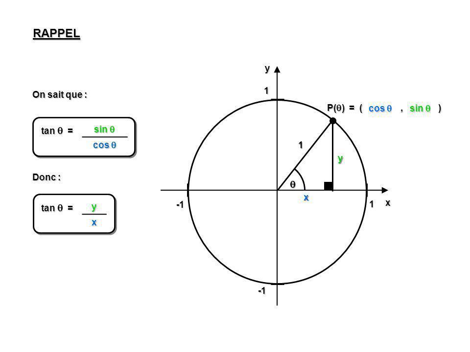 1 1yx RAPPEL sin sin cos cos tan = On sait que : Donc : yx tan = P( ) = (, ) cos cos sin sin x y 1